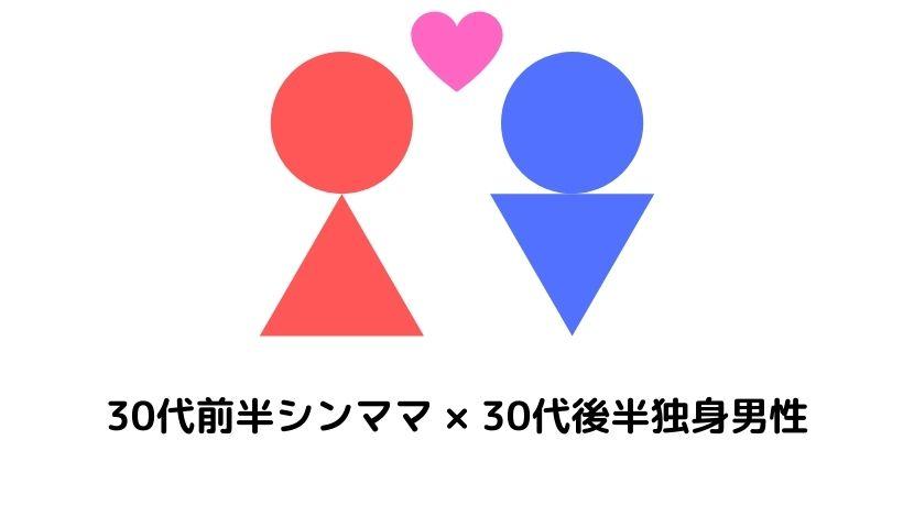 【職業訓練】恋愛ケース2:結婚まで至った30代カップル