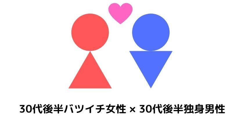 【職業訓練】恋愛ケース3:陽キャ同士!イケイケ30代カップル