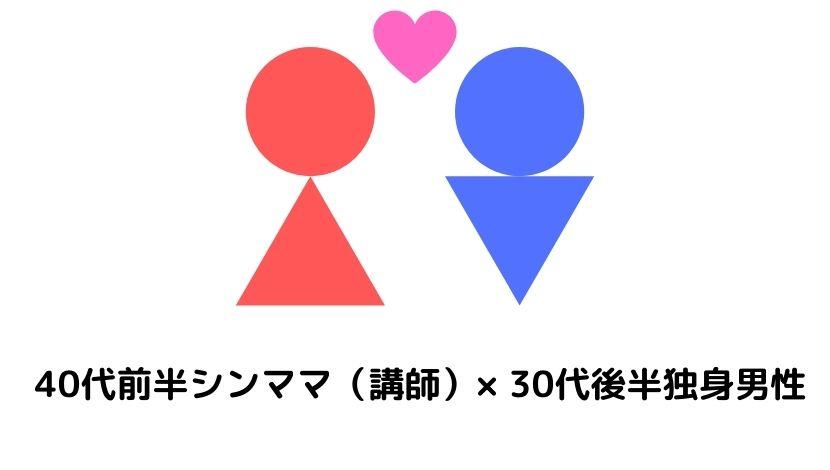 【職業訓練】恋愛ケース5:肉食女子(講師)と草食男子(訓練生)のカップル